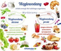 Przekonaj się, co jesz :)   #cholester #weglowodany #cukry #dieta Healthy Habits, Healthy Tips, Healthy Eating, Healthy Recipes, Health Diet, Health Fitness, Juice Plus, Kefir, Healthy Lifestyle
