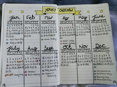 My yearly overview with important dates