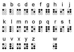 Hier staat het Braille Alfabet met de w apart