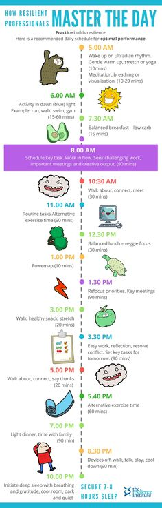 How resilient professional master the day - infographic