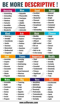Descriptive Words: A Huge List of Descriptive Adjectives, Verbs & Adverbs - ESL Forums # learn english poster Essay Writing Skills, Book Writing Tips, English Writing Skills, Writing Words, Fiction Writing, English Lessons, Teaching Writing, English Tips, Academic Writing