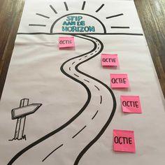 visuele template met de stip aan de horizon Visual Thinking, Design Thinking, Nlp Coaching, Never Stop Dreaming, Professional Development For Teachers, Wheel Of Life, Sketch Notes, Social Skills, Doodles