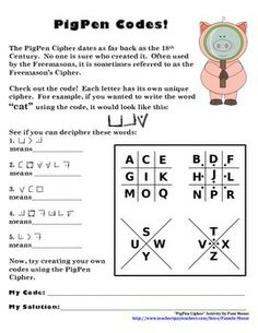 Students will be introduced to this very cool 18th century cipher. Students will decode and make their own secret code to share with others.  For a great deal...check out my Fast Finishers Packet.  http://www.teacherspayteachers.com/Product/Fast-Finishers-Math-Language-and-Critical-Thinking-Activities-1183456  This activity and several others are included. Definitely more BANG for your BUCK!