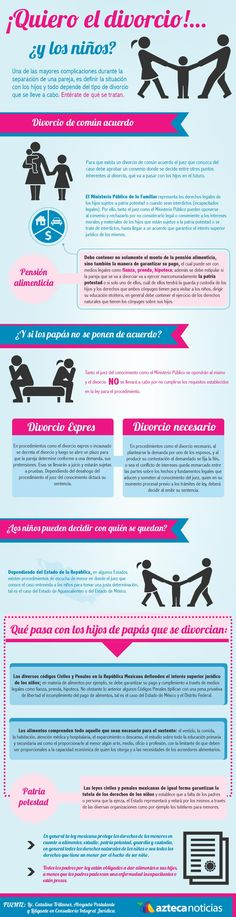 Quiero el divorcio... ¿y los niños? #infografia