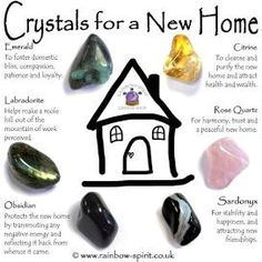 New Home Crystal Set - Stone Sorts De Protection, Home Protection, Crystal Magic, Crystal Healing Stones, Crystal Guide, Healing Crystals For You, Citrine Crystal, Crystal Shop, Crystals And Gemstones