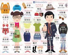 Mandarin Lessons, Learn Mandarin, Chinese Phrases, Chinese Words, Chinese Language, Japanese Language, German Language, Spanish Language, French Language