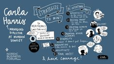Sketchnotes of Carla Harris at - Nordic Business Forum