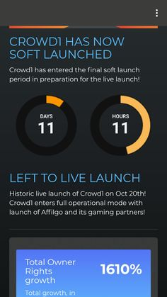 Get Started, Euro, Crowd, Investing, Product Launch