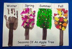 seasons preschool activities and crafts (3)