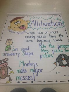 Alliteration anchor chart More Utilizing Stock chart and also Topographical Charts Alliteration Anchor Chart, Poetry Anchor Chart, Ela Anchor Charts, Kindergarten Anchor Charts, Reading Anchor Charts, Kindergarten Phonics, Teaching Poetry, Teaching Writing, Student Teaching