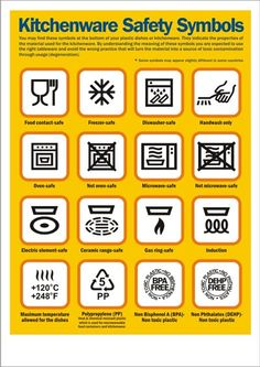 Kitchenware Safety Symbols