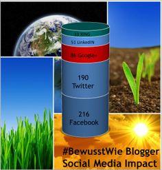 #Blogging Projekt - 576 Shares and #SocialSignals in 10 Tagen - #BewusstWie #SocialMediaImpact