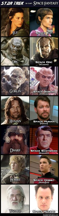 "Okay I object to the Klingon and Ferengi ones, but I actually cried at ""Space Wizard"" XDDD"