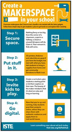 You don't have to have a big budget or a swanky space to create a student makerspace. Use these tips to create a makerspace in a classroom, library or even a closet. Elementary Library, Elementary Schools, Elementary Science, Cultura Maker, Maker Labs, Maker Maker, Innovation Lab, Genius Hour, Steam Activities