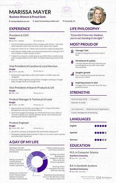 read sample suma for marissa mayer business insider resume Resume Layout, Resume Format, Resume Design, Cv Format, One Page Resume, Resume Writing Examples, Free Resume Examples, Writing Tips, Best Resume