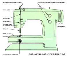 Sewing Machine Maintenance Made Simple