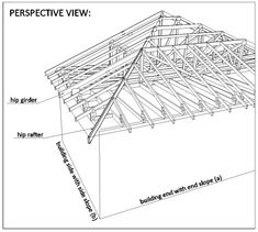 Irregular hip rafter pitch angle and side cut angles for Hip roof advantages and disadvantages