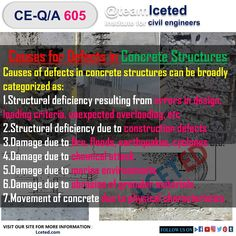 Footing Foundation, Civil Engineering Works, Concrete Cover, Concrete Structure, Investigations, Civilization, Periodic Table, Type
