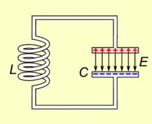 Animated diagram showing the operation of a tuned circuit