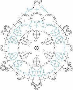 Collar y Pendientes de Crochet Patron - Patrones Crochet Más