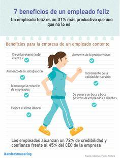 Calidad de Vida 7 beneficios de un trabajador feliz #infografia Health&Wellness ¿Como no pensar en un Profesor Universitario? #HigherEd