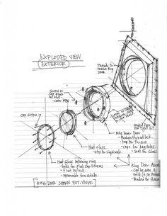INB182 Introducing Design Sem 1, 2011: March 2011