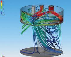 SW Flow Simulation