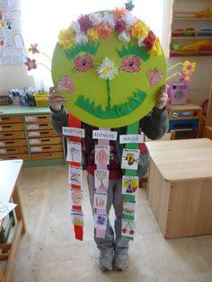 ΑΝΟΙΞΗ Spring Crafts, Paper Gifts, Dinosaur Stuffed Animal, Kindergarten, Jar, Student, Invitations, Activities, Toys