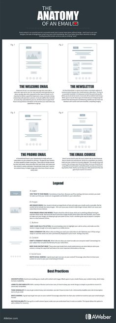 anatomy-of-an-email.jpg (900×2508)