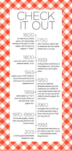 a history of gingham