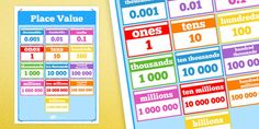 Place Value Display Poster - place value, display poster, display, poster