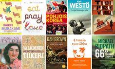 Timothy Ferriss, Travel Blog, Elizabeth Gilbert, Dan Brown, Haruki Murakami, Pray, Books, Life, Libros