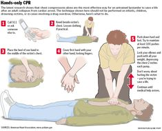 Did you know that in 2008 American Heart Association released a statement about Hands-Only™ CPR. They said that bystanders who witness the sudden collapse of an adult should dial 911 and provide high-quality chest compressions by pushing hard and fast in the middle of the victim's chest.