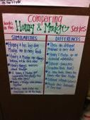 Comparing books in the Henry & Mudge series