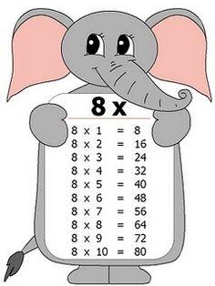 Free Grade One math printable activity worksheet. Kindergarten Math, Teaching Math, Math Games, Preschool Activities, Maths Times Tables, File Folder Activities, Kids Math Worksheets, Math Multiplication, Free Math