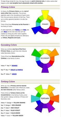 Primary, Secondary & Tertiary Colors