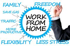 What would an extra $100, $500 or even $1000 a month do for you?