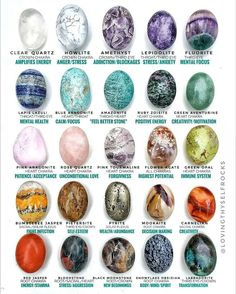 Crystal Magic, Crystal Healing Stones, Crystal Guide, Crystals And Gemstones, Stones And Crystals, Gem Stones, Chakra Crystals, Green Opal, Green Aventurine
