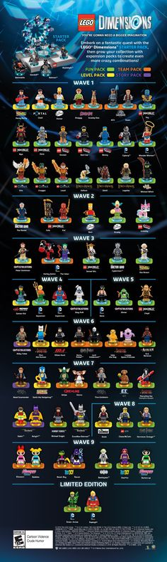 Added wave 7.5, 8, 9 and polybags to the official visual of Lego DIMENSION