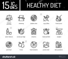 Healthy Diet Icons, Healthy Dieting Icon, Rational Nutrition Icons, Slimming Loss Weight, Healthy Lifestyle, Balanced Diet Eating, Organic Food, Vegetarian Food, Protein Diet, Healthy Diet Concept Banco de ilustração vetorial 379879027 : Shutterstock