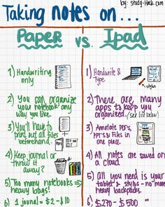 Taking notes on Paper vs. iPad