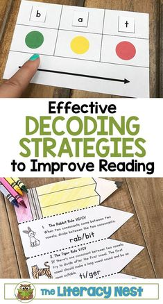 Many teachers are familiar with decoding strategies that may emphasize the use of picture clues, meaning and self-monitoring. The Literacy Nest Dyslexia Activities, Reading Activities, Literacy Activities, Learning Disabilities, Hands On Activities, Reading Fluency, Reading Skills, Guided Reading, Close Reading