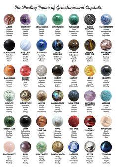 Gemstones Digital Art - Gemstones And Crystals by Taylan Apukovska