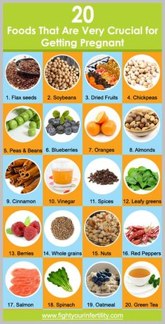[Pregnancy Diet] Pregnancy: Rules for Healthy Eating * For more information, visit image link. #acupuncturepregnancy