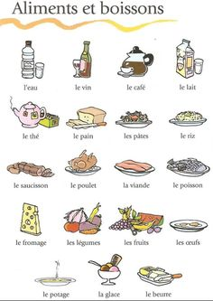 Food and drinks (Aliments et boissons)