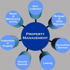 Pioneer Property Management handles all your needs!