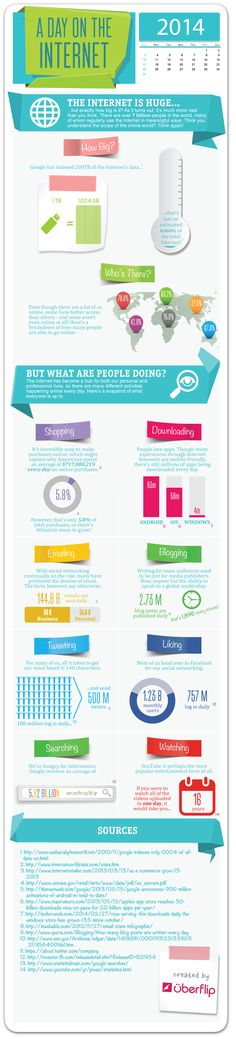A day on the Internet (2014) #infografia #infographic