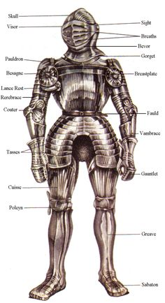 Components of Plate Armor Armor Of God, Suit Of Armor, Arm Armor, Body Armor, Battle Of Agincourt, Armour Tattoo, Knight Party, Female Armor, Pauldron