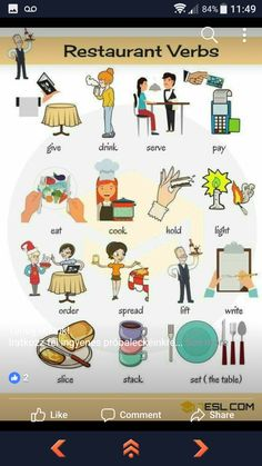 Useful list of restaurant verbs in English with ESL pictures and examples. Learn these restaurant English words to improve and enhance your vocabulary about verbs in English. Learning English For Kids, English Lessons For Kids, Kids English, English Language Learning, Teaching English, English English, French Language, Learn English Grammar, English Vocabulary Words