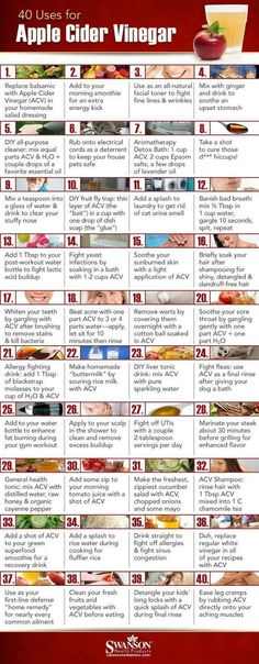 40 Uses for Apple Cider Vinegar